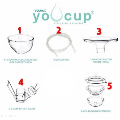 Youha Youcup Handsfree Milk Collection Cups (24mm)